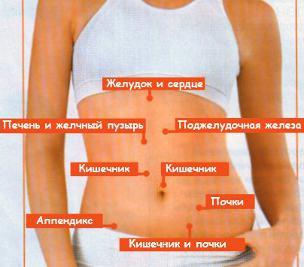 vasemman rinnan särky